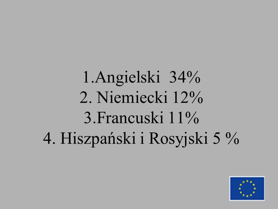 1.Angielski 34% 2. Niemiecki 12% 3.Francuski 11% 4. Hiszpański i Rosyjski 5 %