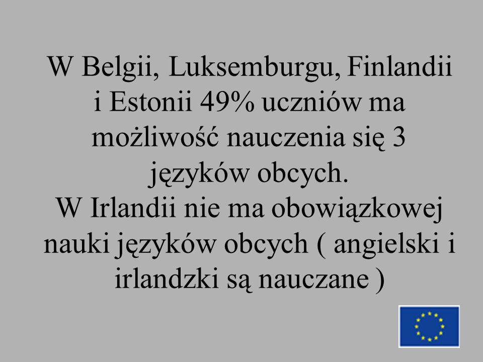 W Belgii, Luksemburgu, Finlandii i Estonii 49% uczniów ma możliwość nauczenia się 3 języków obcych.