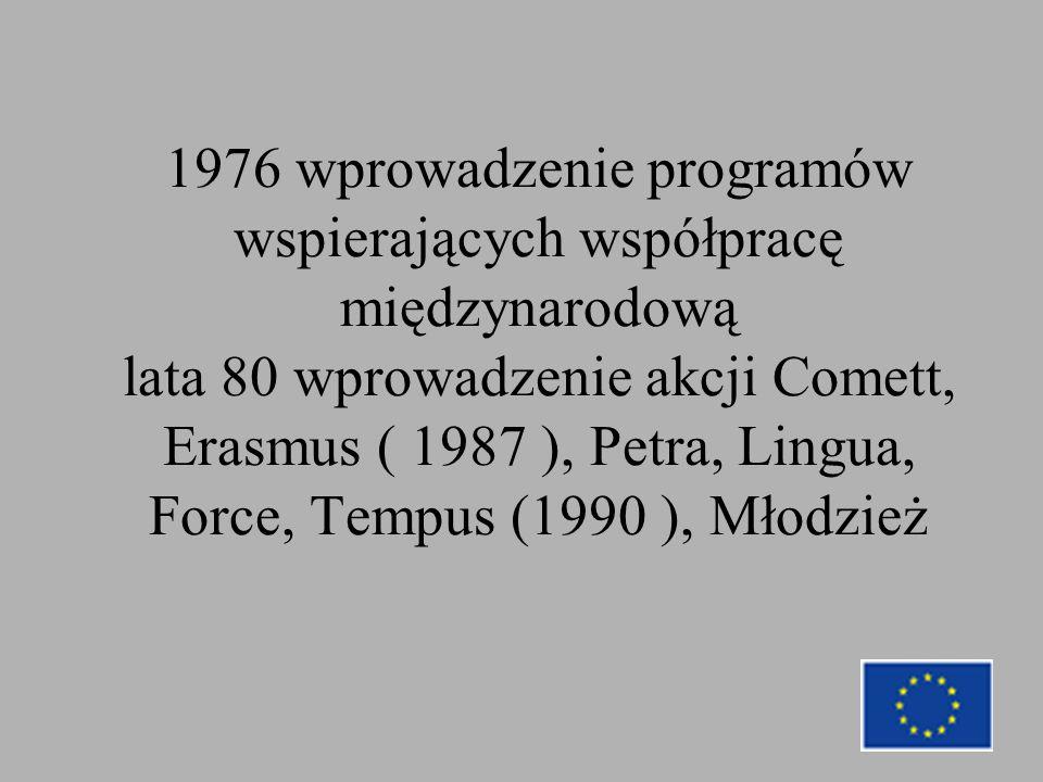 1976 wprowadzenie programów wspierających współpracę międzynarodową lata 80 wprowadzenie akcji Comett, Erasmus ( 1987 ), Petra, Lingua, Force, Tempus (1990 ), Młodzież
