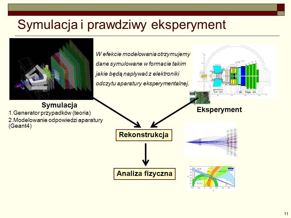 11 Symulacja i prawdziwy eksperyment Rekonstrukcja Analiza fizyczna W efekcie modelowania otrzymujemy dane symulowane w formacie takim jakie będą napł