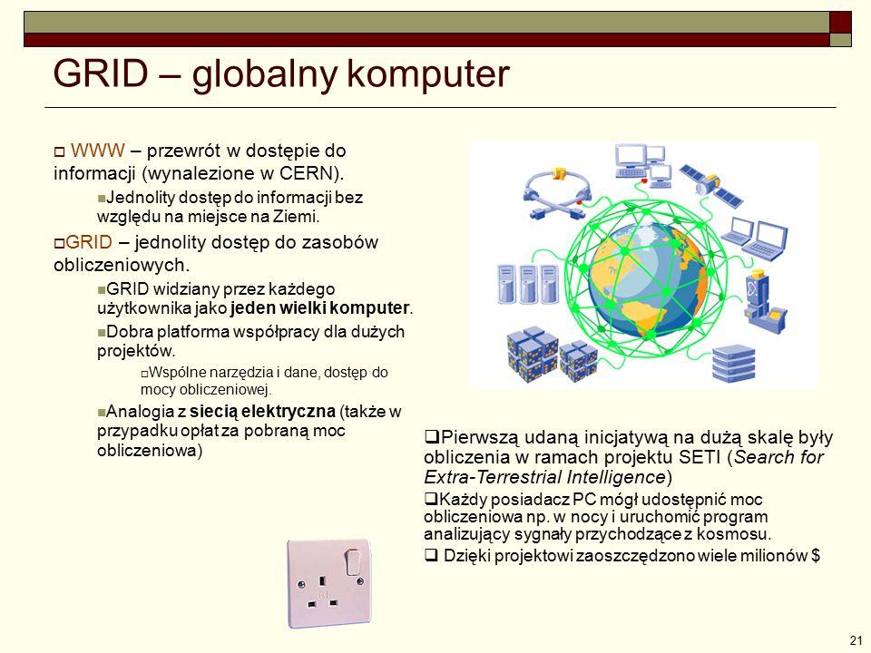 21 GRID – globalny komputer  WWW – przewrót w dostępie do informacji (wynalezione w CERN). Jednolity dostęp do informacji bez względu na miejsce na Z
