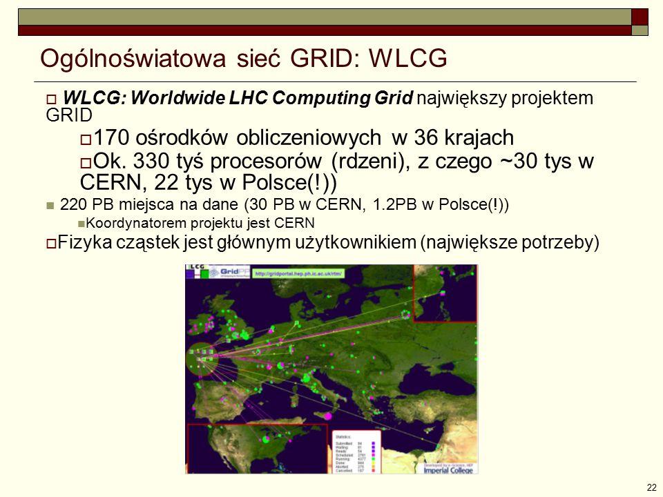 22 Ogólnoświatowa sieć GRID: WLCG  WLCG: Worldwide LHC Computing Grid największy projektem GRID  170 ośrodków obliczeniowych w 36 krajach  Ok. 330