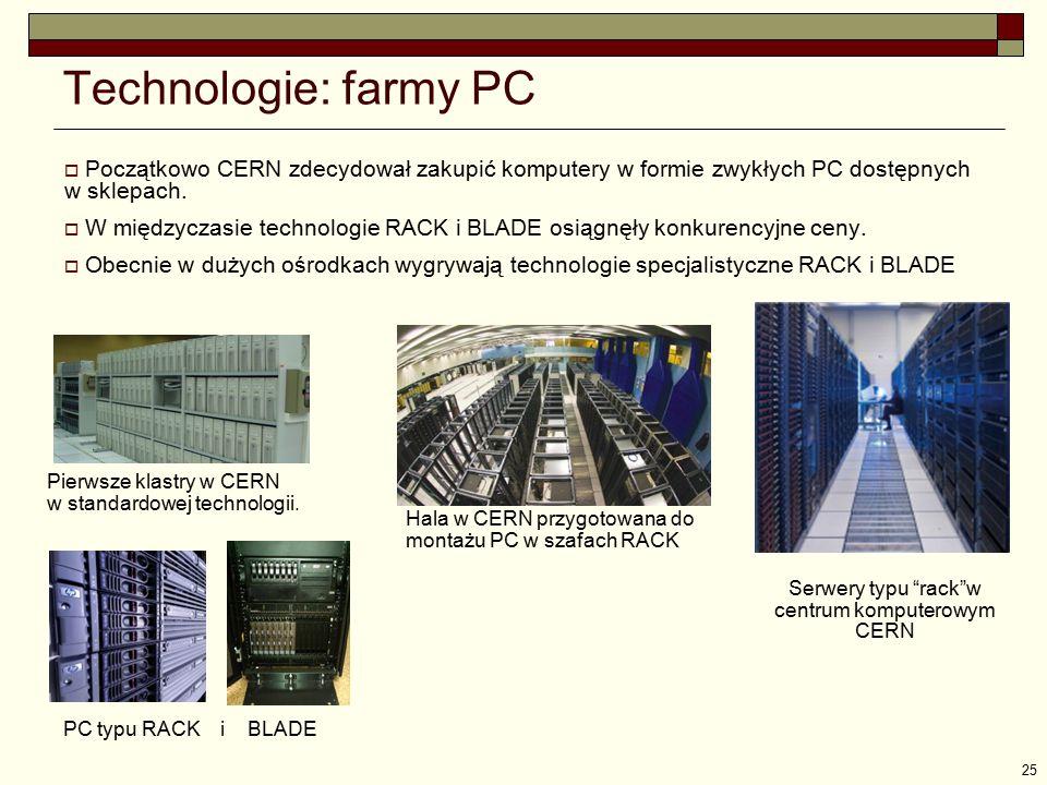 25 Technologie: farmy PC  Początkowo CERN zdecydował zakupić komputery w formie zwykłych PC dostępnych w sklepach.  W międzyczasie technologie RACK