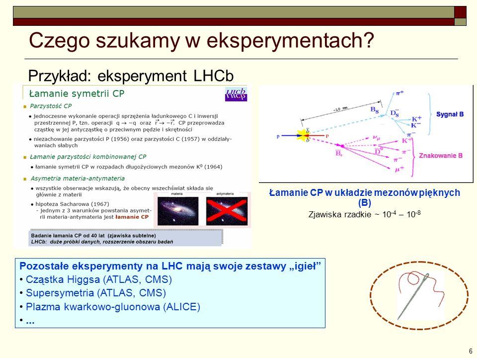 6 Czego szukamy w eksperymentach? Łamanie CP w układzie mezonów pięknych (B) Zjawiska rzadkie ~ 10 -4 – 10 -8 Pozostałe eksperymenty na LHC mają swoje