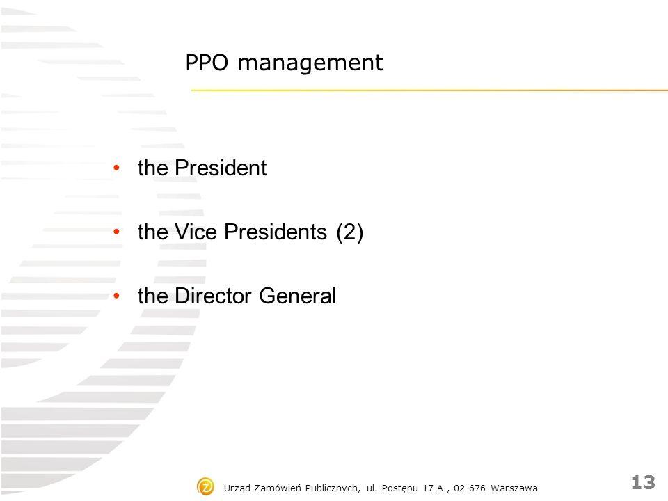 Urząd Zamówień Publicznych, ul. Postępu 17 A, 02-676 Warszawa PPO management the President the Vice Presidents (2) the Director General 13