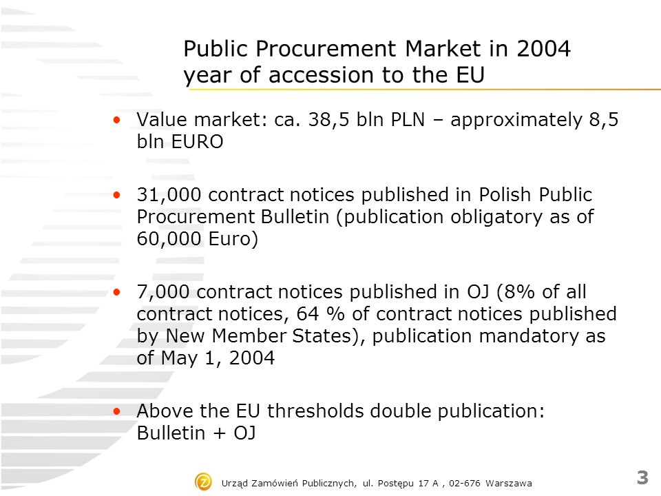 Public Procurement Market in 2004 year of accession to the EU Value market: ca. 38,5 bln PLN – approximately 8,5 bln EURO 31,000 contract notices publ