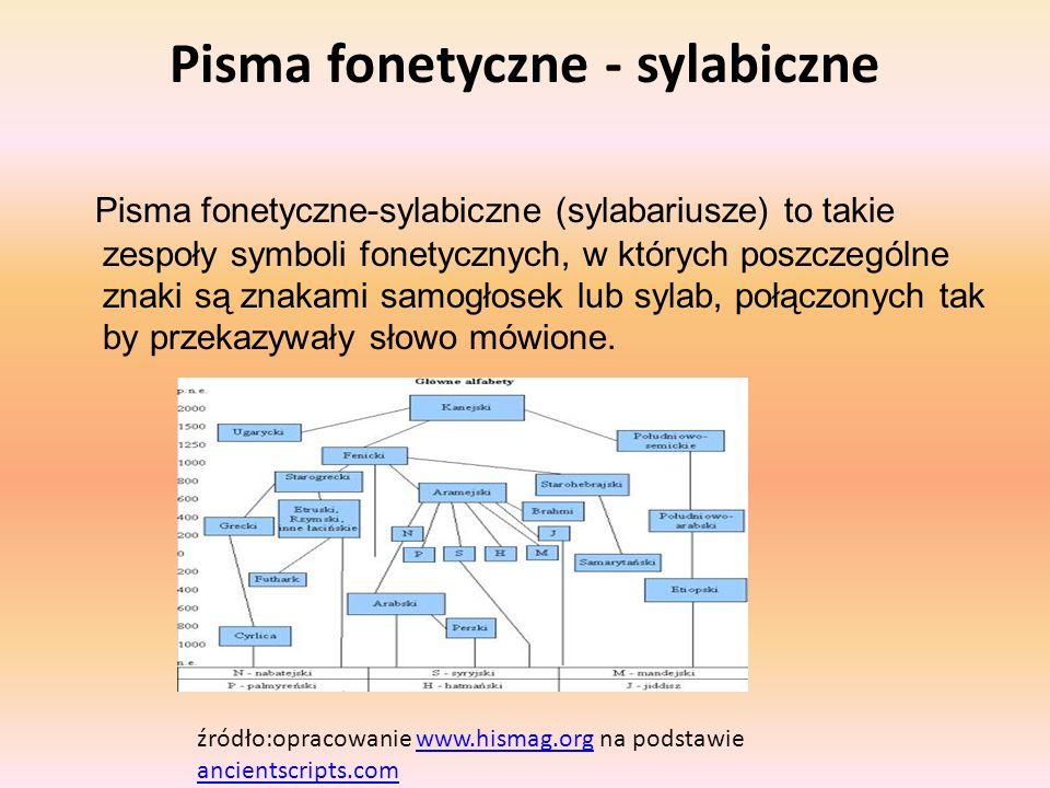 Pisma fonetyczne - sylabiczne Pisma fonetyczne-sylabiczne (sylabariusze) to takie zespoły symboli fonetycznych, w których poszczególne znaki są znakam