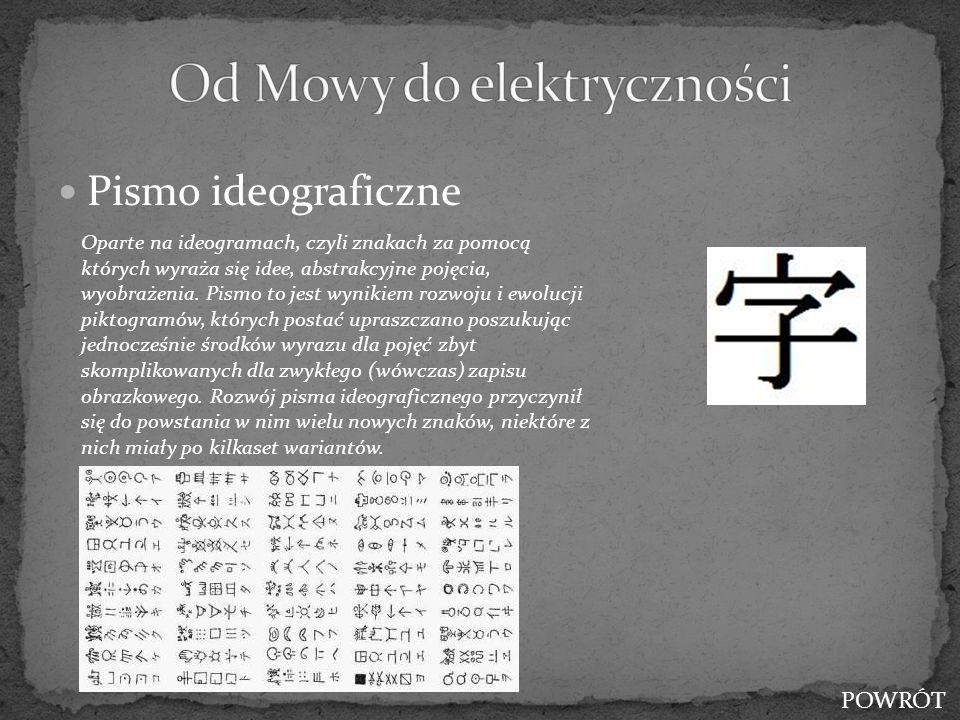 Pismo ideograficzne Oparte na ideogramach, czyli znakach za pomocą których wyraża się idee, abstrakcyjne pojęcia, wyobrażenia. Pismo to jest wynikiem