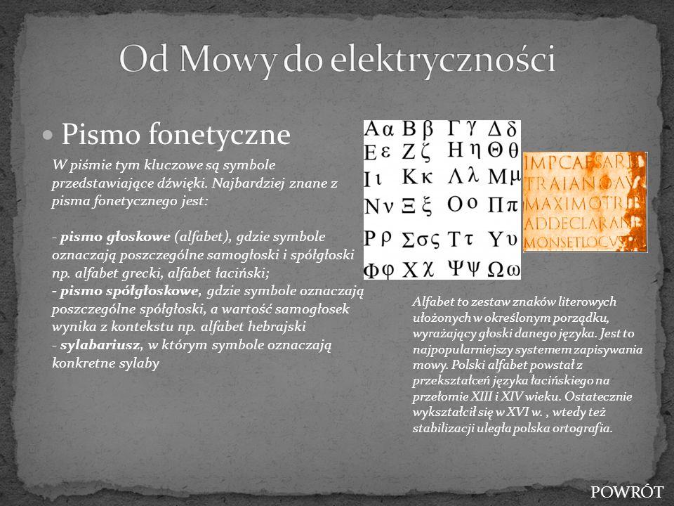Pismo fonetyczne W piśmie tym kluczowe są symbole przedstawiające dźwięki. Najbardziej znane z pisma fonetycznego jest: - pismo głoskowe (alfabet), gd