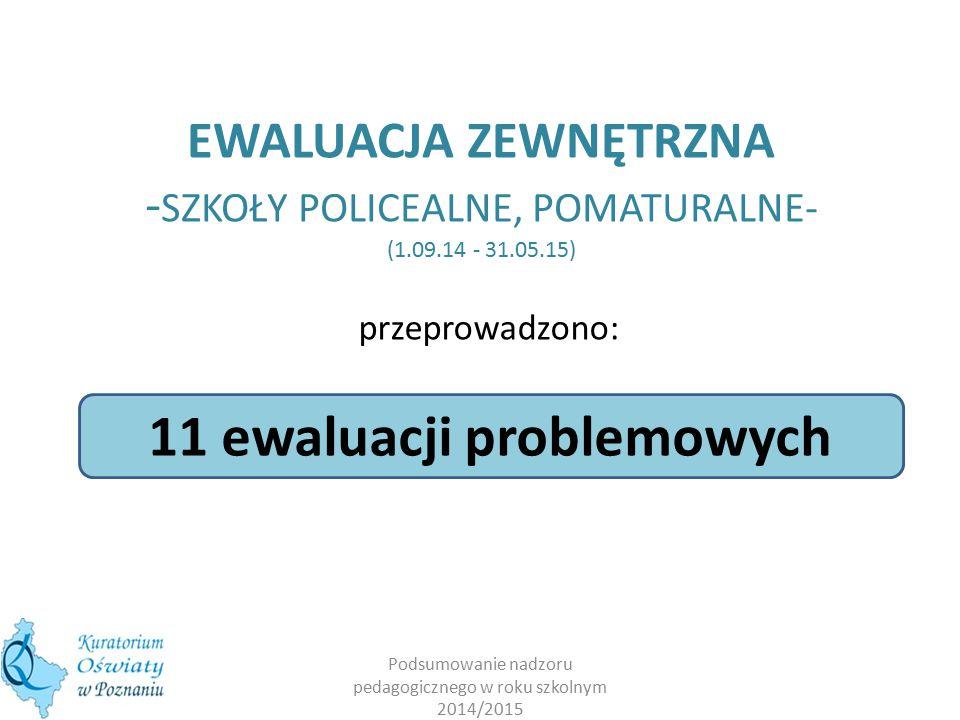 EWALUACJA ZEWNĘTRZNA - SZKOŁY POLICEALNE, POMATURALNE- (1.09.14 - 31.05.15) przeprowadzono: Podsumowanie nadzoru pedagogicznego w roku szkolnym 2014/2015 11 ewaluacji problemowych