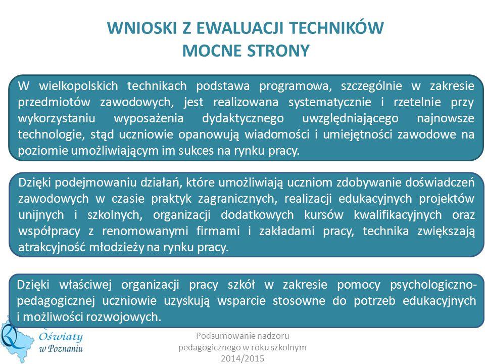Podsumowanie nadzoru pedagogicznego w roku szkolnym 2014/2015 WNIOSKI Z EWALUACJI TECHNIKÓW MOCNE STRONY W wielkopolskich technikach podstawa programowa, szczególnie w zakresie przedmiotów zawodowych, jest realizowana systematycznie i rzetelnie przy wykorzystaniu wyposażenia dydaktycznego uwzględniającego najnowsze technologie, stąd uczniowie opanowują wiadomości i umiejętności zawodowe na poziomie umożliwiającym im sukces na rynku pracy.