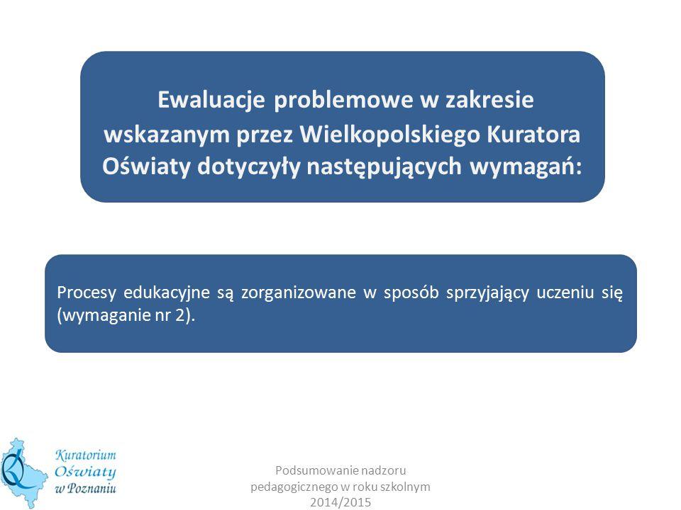 Podsumowanie nadzoru pedagogicznego w roku szkolnym 2014/2015 Ewaluacje problemowe w zakresie wskazanym przez Wielkopolskiego Kuratora Oświaty dotyczyły następujących wymagań: Procesy edukacyjne są zorganizowane w sposób sprzyjający uczeniu się (wymaganie nr 2).