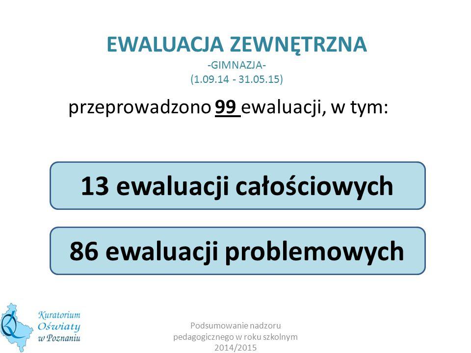 EWALUACJA ZEWNĘTRZNA -GIMNAZJA- (1.09.14 - 31.05.15) przeprowadzono 99 ewaluacji, w tym: 13 ewaluacji całościowych 86 ewaluacji problemowych Podsumowanie nadzoru pedagogicznego w roku szkolnym 2014/2015
