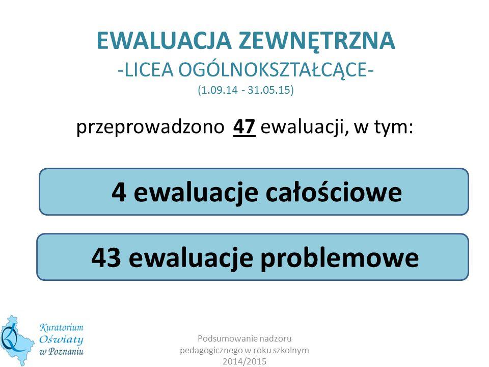 EWALUACJA ZEWNĘTRZNA -LICEA OGÓLNOKSZTAŁCĄCE- (1.09.14 - 31.05.15) przeprowadzono 47 ewaluacji, w tym: 4 ewaluacje całościowe 43 ewaluacje problemowe Podsumowanie nadzoru pedagogicznego w roku szkolnym 2014/2015