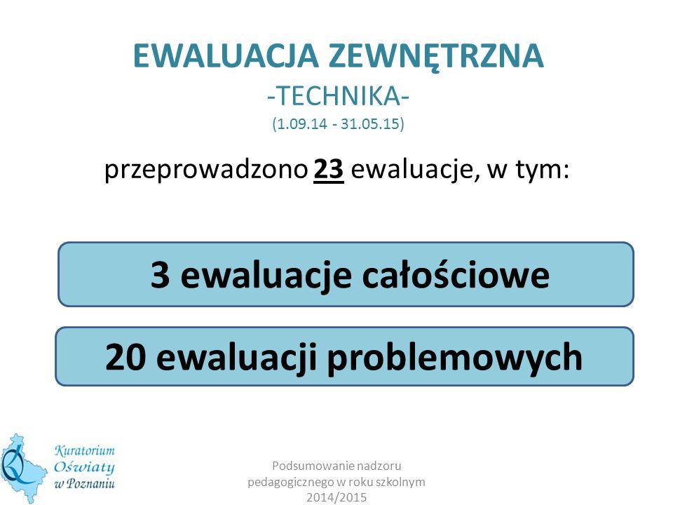 EWALUACJA ZEWNĘTRZNA -TECHNIKA- (1.09.14 - 31.05.15) przeprowadzono 23 ewaluacje, w tym: 3 ewaluacje całościowe 20 ewaluacji problemowych Podsumowanie nadzoru pedagogicznego w roku szkolnym 2014/2015