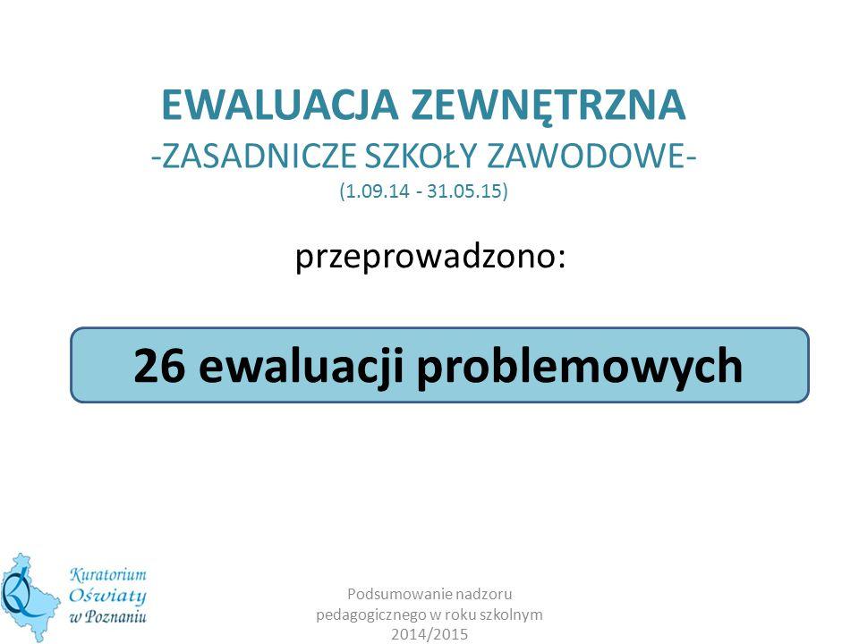 EWALUACJA ZEWNĘTRZNA -ZASADNICZE SZKOŁY ZAWODOWE- (1.09.14 - 31.05.15) przeprowadzono: Podsumowanie nadzoru pedagogicznego w roku szkolnym 2014/2015 26 ewaluacji problemowych