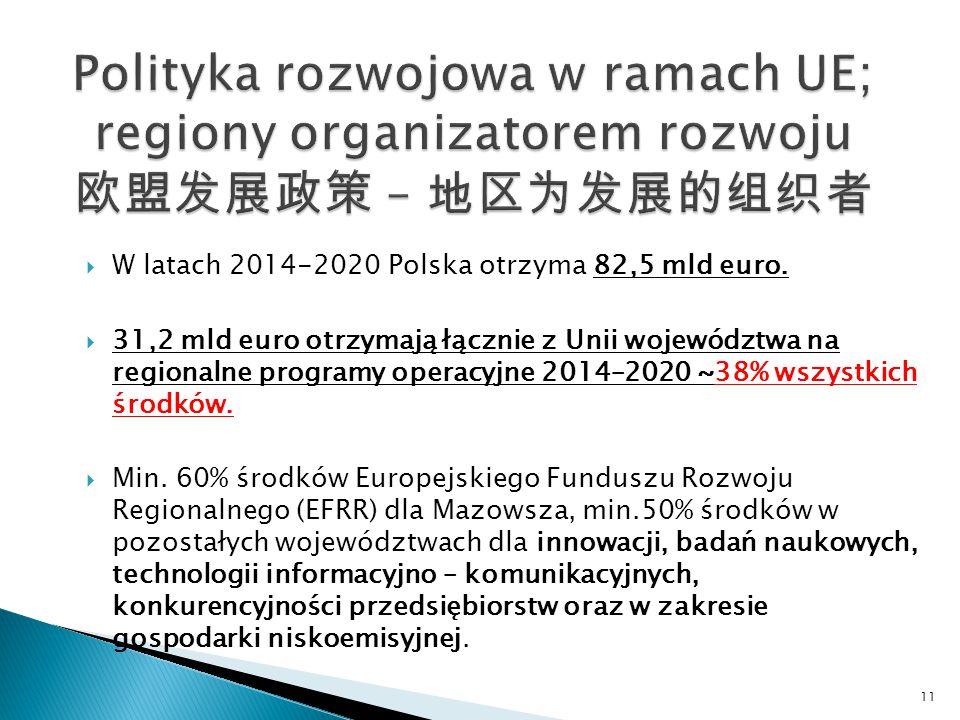  W latach 2014-2020 Polska otrzyma 82,5 mld euro.