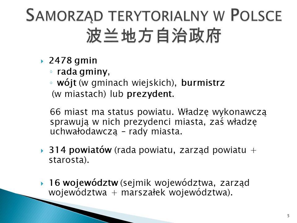  2478 gmin ◦ rada gminy, ◦ wójt (w gminach wiejskich), burmistrz (w miastach) lub prezydent.