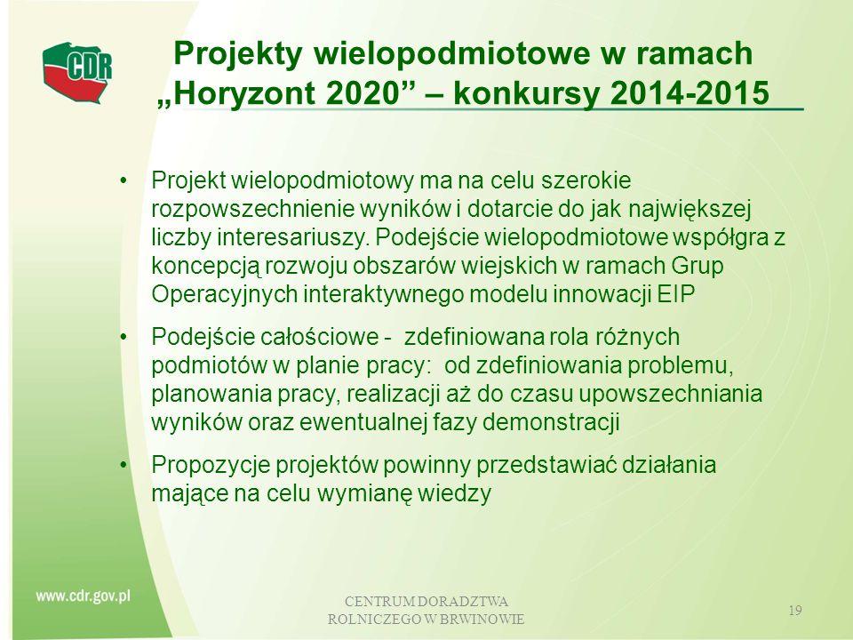 CENTRUM DORADZTWA ROLNICZEGO W BRWINOWIE 20 Europejskie Partnerstwa na rzecz Innowacji Wyzwania i szanse Żywność Różnorodność biologiczna siedliska Efektywność ekonomiczna Zmiany klimatu Zarządzanie zasobami Bio-energia Biomasa Zapotrzebowanie rynku Integracja