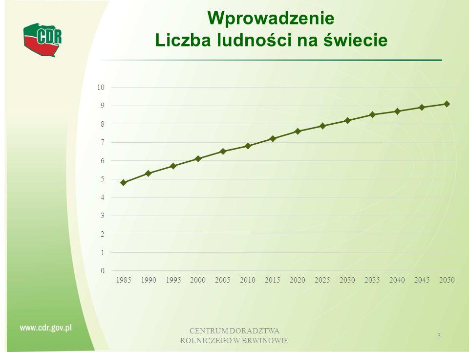 CENTRUM DORADZTWA ROLNICZEGO W BRWINOWIE 4 Wprowadzenie (cd.)