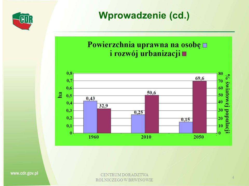 """CENTRUM DORADZTWA ROLNICZEGO W BRWINOWIE 5 Komunikat Komisji """"WPR do 2020 r. 5 Wyzwania Środowiskowe Europa 2020 3 cele polityki Uproszczenie Gospodarcze Terytorialne Zrównoważony rozwój terytorialny Opłacalna produkcja żywności Wsparcie dochodów gospodarstw oraz zmniejszanie ich zmienności Poprawa konkurencyjności i wzmocnienie jego udziału jakościowego w łańcuchu żywnościowym Wynagradzanie za trudności związane z produkcją na obszarach o szczególnych ograniczeniach naturalnych Zabezpieczenie dostarczania środowiskowych dóbr publicznych Promowanie ekologicznego wzrostu poprzez innowacje Łagodzenie skutków zmian klimatu oraz przystosowania się do nich Wspieranie zatrudnienia na obszarach wiejskich oraz zachowanie struktur społecznych Promocja dywersyfikacji Uwzględnienie różnorodności strukturalnej systemów rolniczych, poprawa kondycji małych gospodarstw oraz rozwój lokalnych rynków Zrównoważone gospodarowanie zasobami naturalnymi oraz działania na rzecz klimatu"""