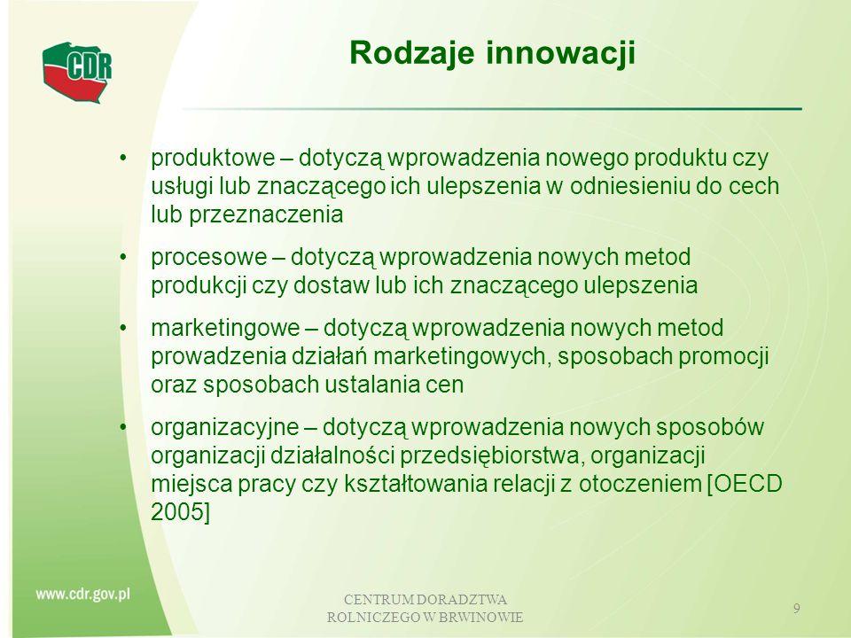 CENTRUM DORADZTWA ROLNICZEGO W BRWINOWIE 10 Pojęcie i cechy innowacji Proces powstawania innowacji Badania Praktyka rolnicza Rezultaty Mechanizm zwrotny Współpraca Praktyka rolnicza Współpraca