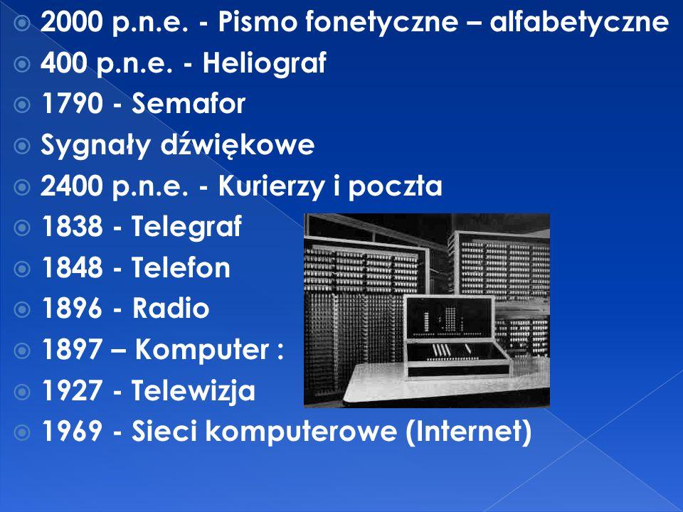  2000 p.n.e. - Pismo fonetyczne – alfabetyczne  400 p.n.e. - Heliograf  1790 - Semafor  Sygnały dźwiękowe  2400 p.n.e. - Kurierzy i poczta  1838