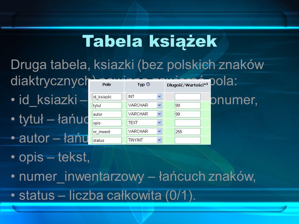 Tabela książek Druga tabela, ksiazki (bez polskich znaków diaktrycznych) powinna zawierać pola: id_ksiazki – liczba całkowita, autonumer, tytuł – łańu