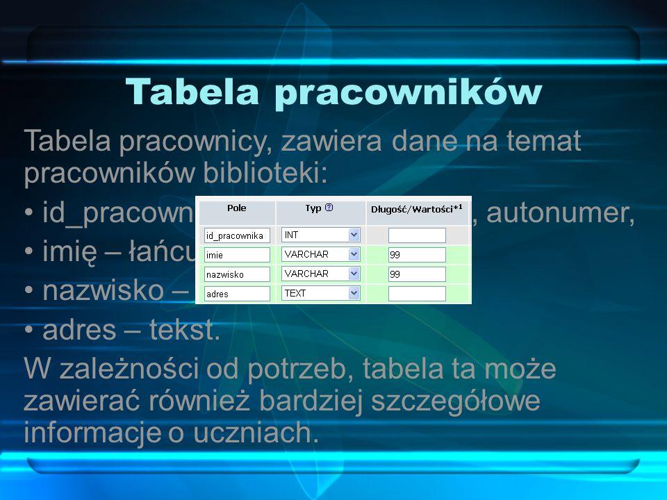 Tabela pracowników Tabela pracownicy, zawiera dane na temat pracowników biblioteki: id_pracownika – liczba całkowita, autonumer, imię – łańcuch znaków