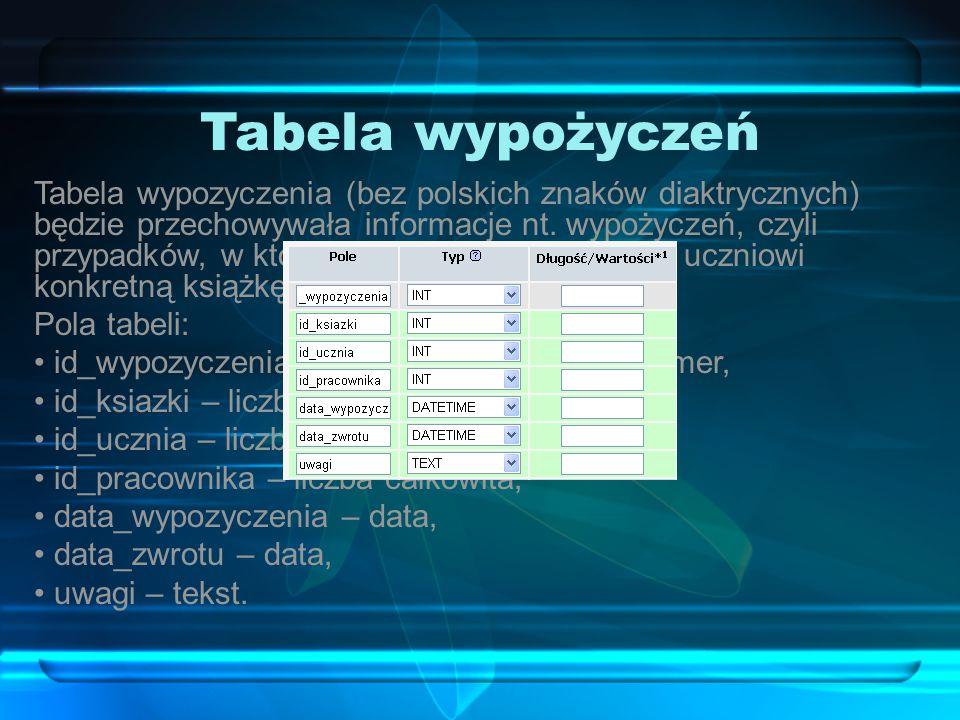 Tabela wypożyczeń Tabela wypozyczenia (bez polskich znaków diaktrycznych) będzie przechowywała informacje nt. wypożyczeń, czyli przypadków, w których