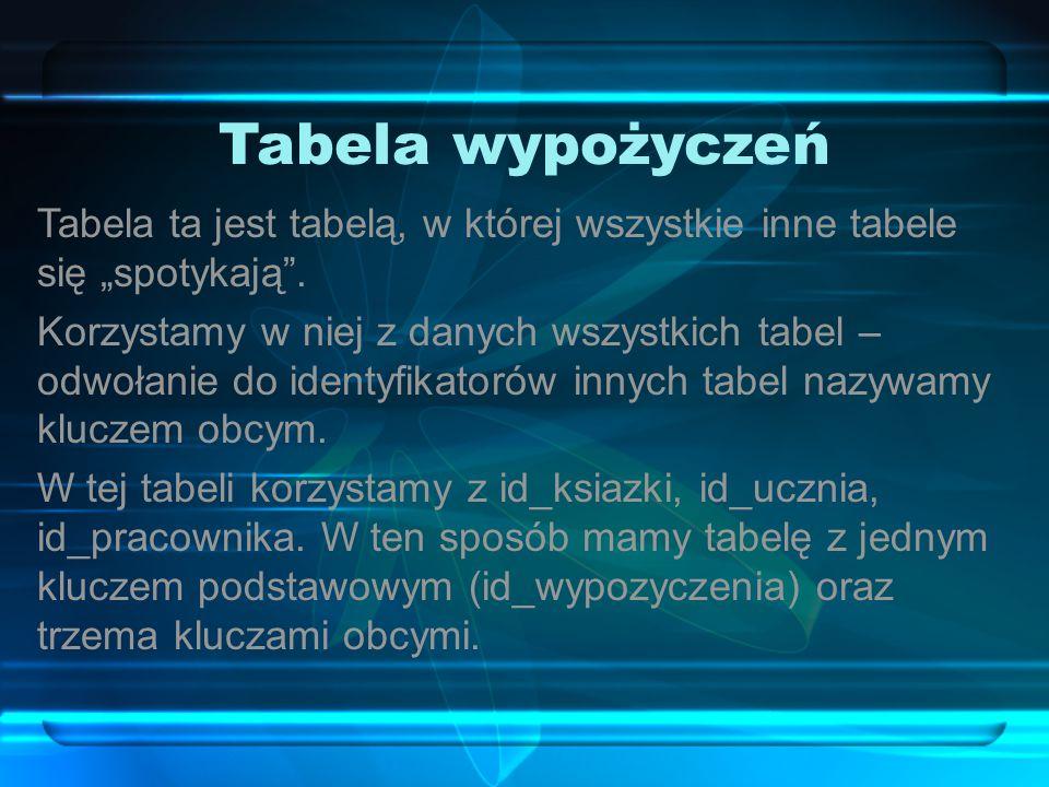"""Tabela wypożyczeń Tabela ta jest tabelą, w której wszystkie inne tabele się """"spotykają"""". Korzystamy w niej z danych wszystkich tabel – odwołanie do id"""