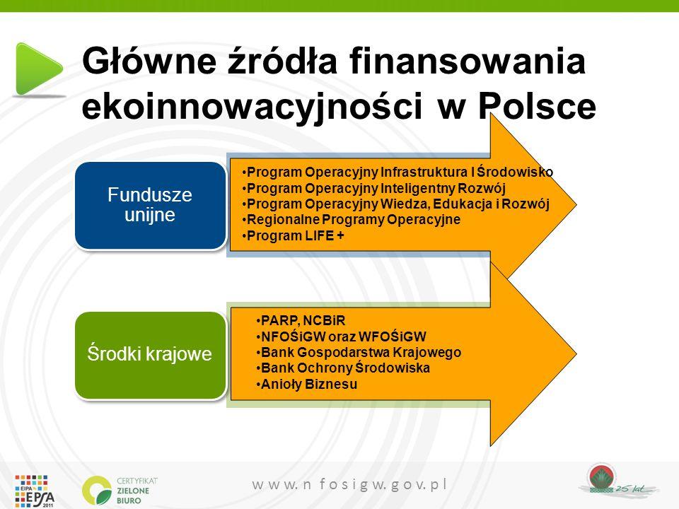 w w w. n f o s i g w. g o v. p l Główne źródła finansowania ekoinnowacyjności w Polsce Program Operacyjny Infrastruktura I Środowisko Program Operacyj