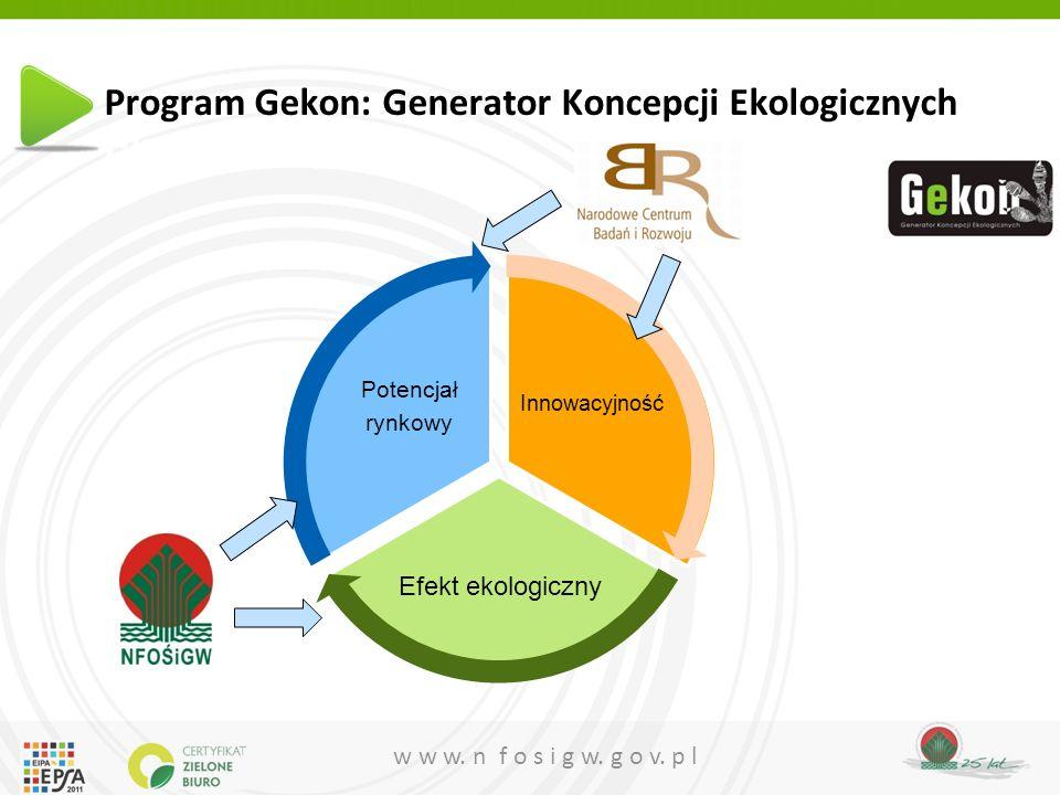 w w w. n f o s i g w. g o v. p l Innowacyjność Efekt ekologiczny Potencjał rynkowy Program Gekon: Generator Koncepcji Ekologicznych Ekologicznych