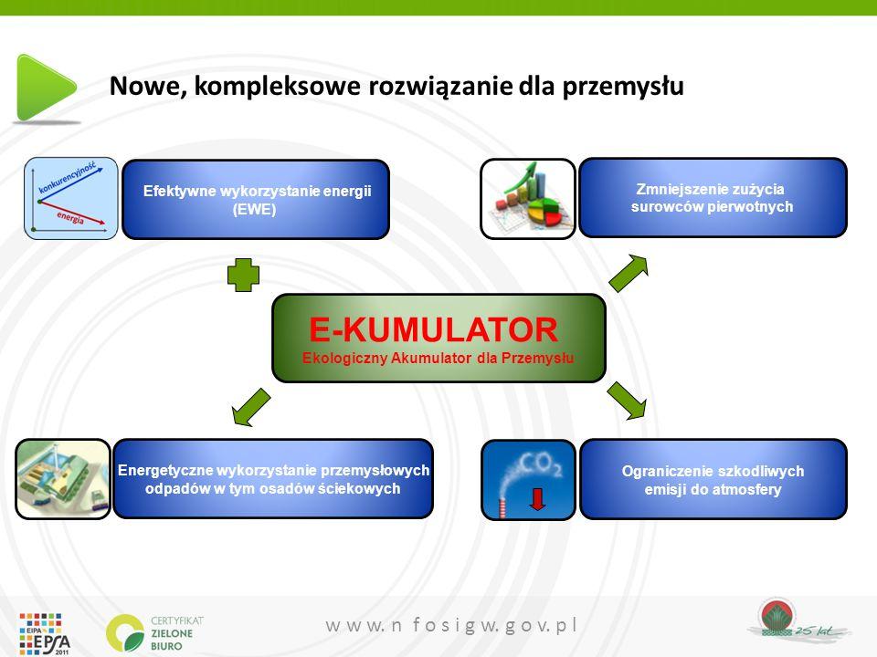 w w w. n f o s i g w. g o v. p l Nowe, kompleksowe rozwiązanie dla przemysłu E-KUMULATOR Ekologiczny Akumulator dla Przemysłu Efektywne wykorzystanie