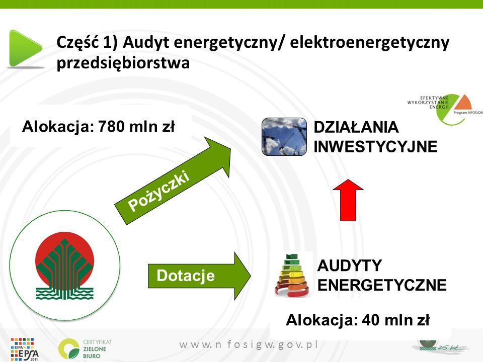 w w w. n f o s i g w. g o v. p l AUDYTY ENERGETYCZNE Część 1) Audyt energetyczny/ elektroenergetyczny przedsiębiorstwa Dotacje Pożyczki DZIAŁANIA INWE