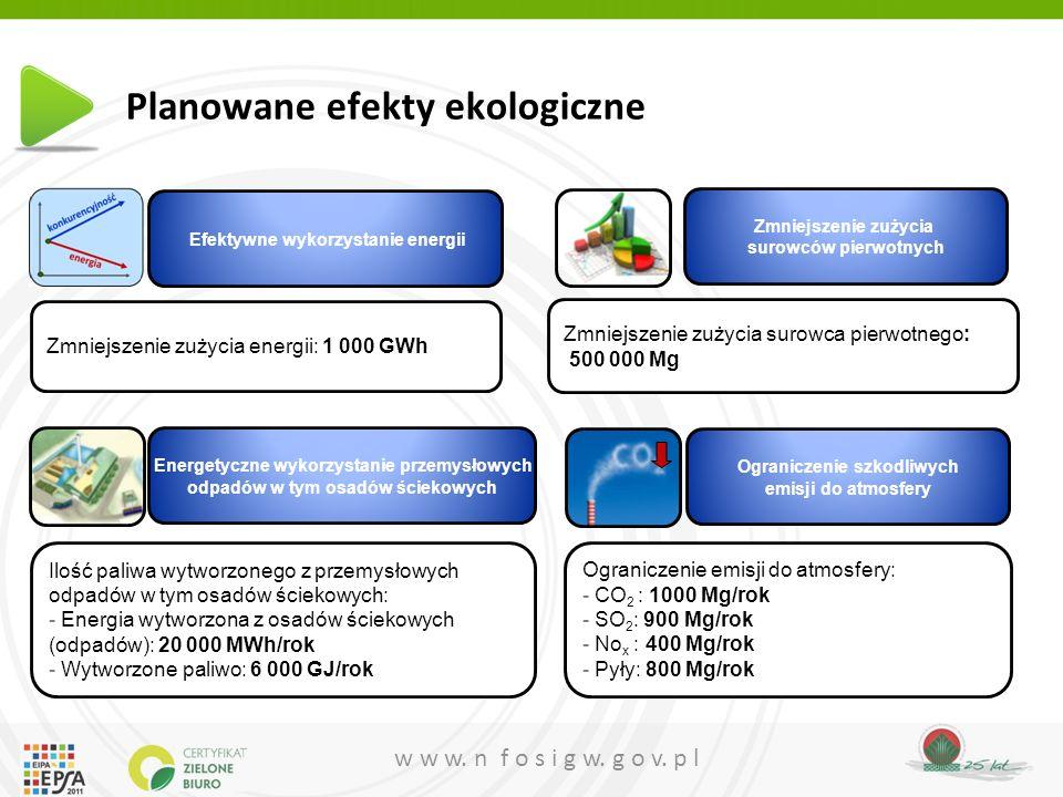 w w w. n f o s i g w. g o v. p l Planowane efekty ekologiczne Efektywne wykorzystanie energii Zmniejszenie zużycia surowców pierwotnych Energetyczne w