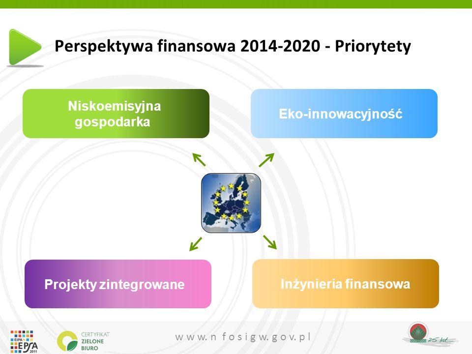 w w w. n f o s i g w. g o v. p l Perspektywa finansowa 2014-2020 - Priorytety Niskoemisyjna gospodarka Eko-innowacyjność Projekty zintegrowane Inżynie