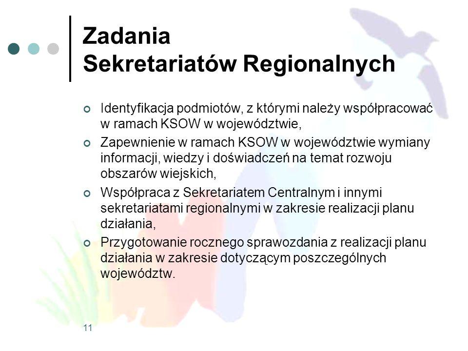 11 Zadania Sekretariatów Regionalnych Identyfikacja podmiotów, z którymi należy współpracować w ramach KSOW w województwie, Zapewnienie w ramach KSOW