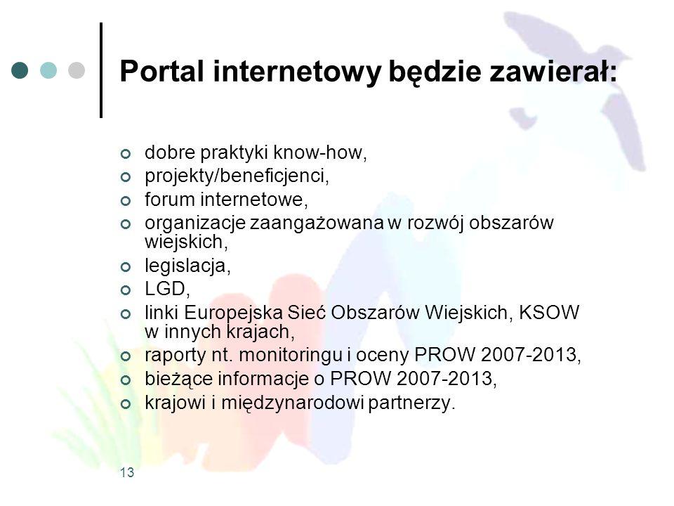13 Portal internetowy będzie zawierał: dobre praktyki know-how, projekty/beneficjenci, forum internetowe, organizacje zaangażowana w rozwój obszarów w