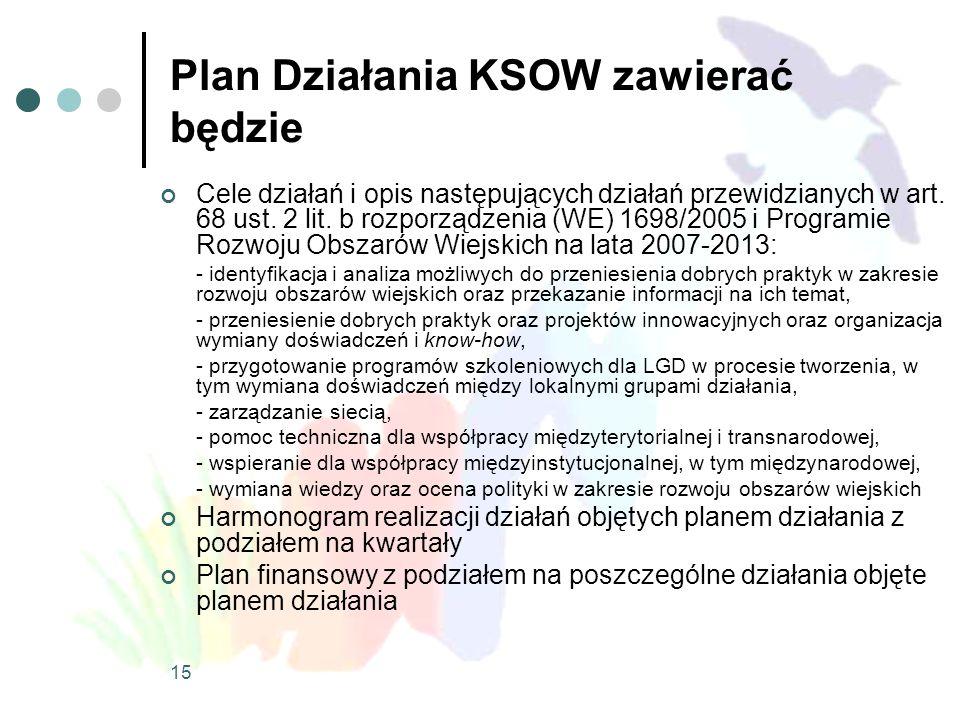 15 Plan Działania KSOW zawierać będzie Cele działań i opis następujących działań przewidzianych w art. 68 ust. 2 lit. b rozporządzenia (WE) 1698/2005
