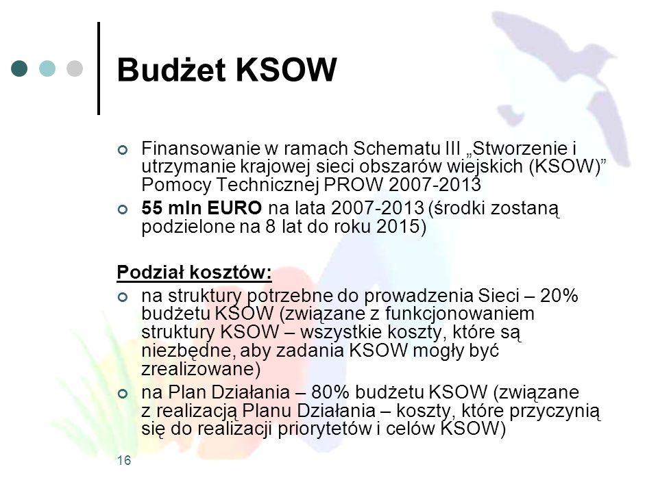 """16 Budżet KSOW Finansowanie w ramach Schematu III """"Stworzenie i utrzymanie krajowej sieci obszarów wiejskich (KSOW)"""" Pomocy Technicznej PROW 2007-2013"""