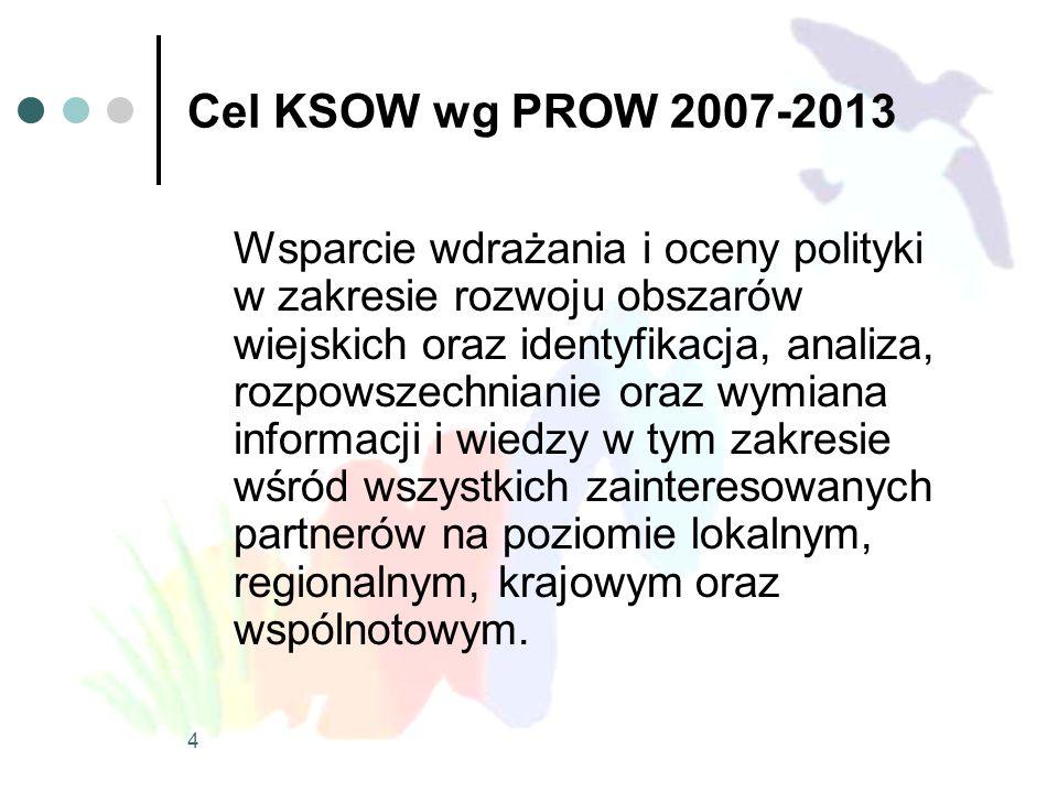 4 Cel KSOW wg PROW 2007-2013 Wsparcie wdrażania i oceny polityki w zakresie rozwoju obszarów wiejskich oraz identyfikacja, analiza, rozpowszechnianie