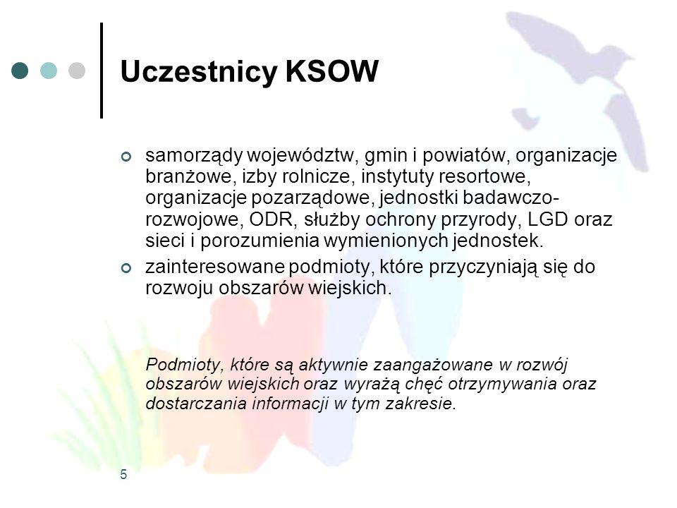5 Uczestnicy KSOW samorządy województw, gmin i powiatów, organizacje branżowe, izby rolnicze, instytuty resortowe, organizacje pozarządowe, jednostki
