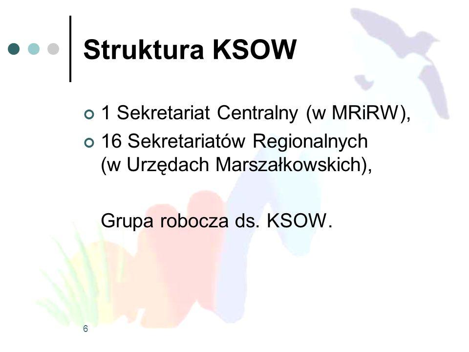 6 Struktura KSOW 1 Sekretariat Centralny (w MRiRW), 16 Sekretariatów Regionalnych (w Urzędach Marszałkowskich), Grupa robocza ds. KSOW.