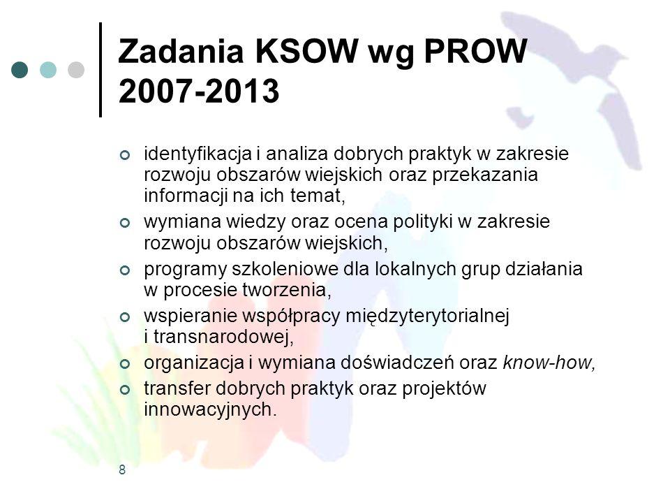 8 Zadania KSOW wg PROW 2007-2013 identyfikacja i analiza dobrych praktyk w zakresie rozwoju obszarów wiejskich oraz przekazania informacji na ich tema