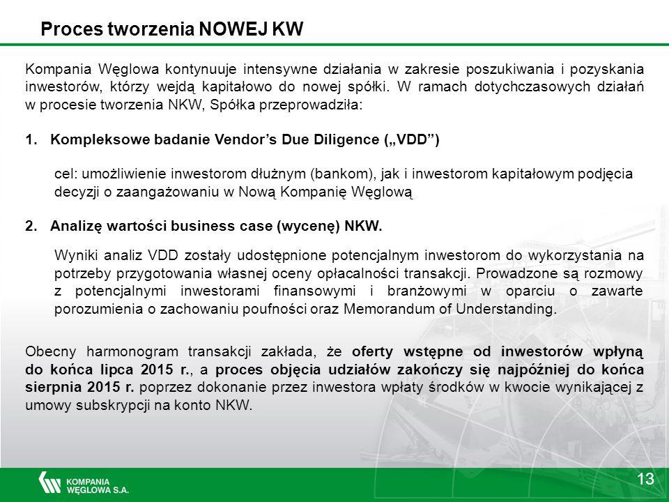 13 Proces tworzenia NOWEJ KW Kompania Węglowa kontynuuje intensywne działania w zakresie poszukiwania i pozyskania inwestorów, którzy wejdą kapitałowo do nowej spółki.