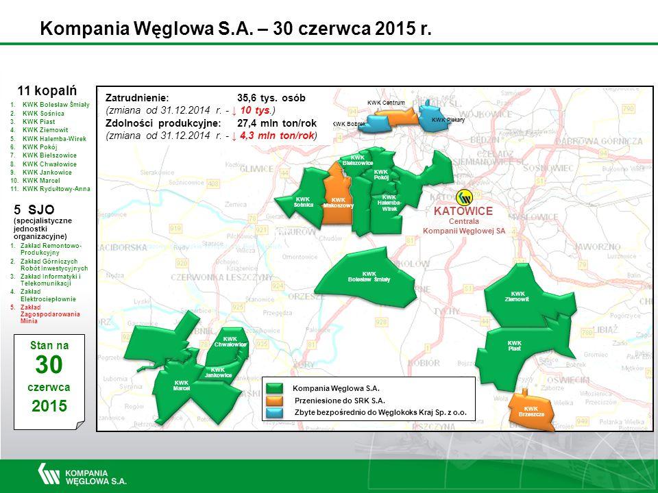 Stan na 30 czerwca 2015 1.KWK Bolesław Śmiały 2. KWK Sośnica 3.