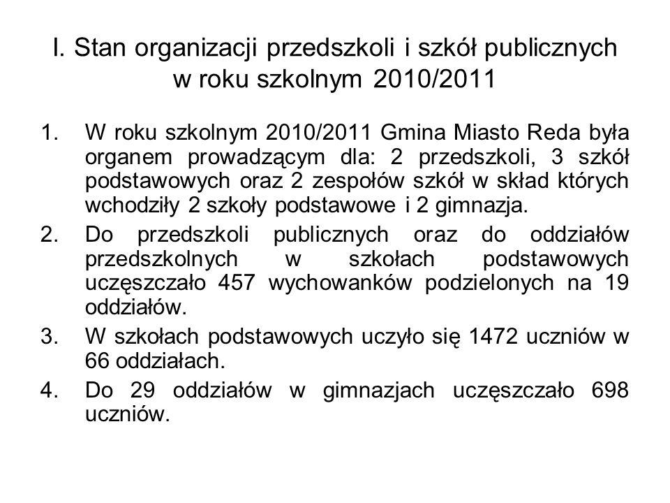 I. Stan organizacji przedszkoli i szkół publicznych w roku szkolnym 2010/2011 1.W roku szkolnym 2010/2011 Gmina Miasto Reda była organem prowadzącym d