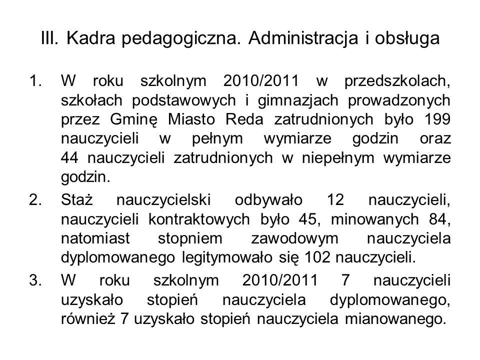 III. Kadra pedagogiczna. Administracja i obsługa 1.W roku szkolnym 2010/2011 w przedszkolach, szkołach podstawowych i gimnazjach prowadzonych przez Gm