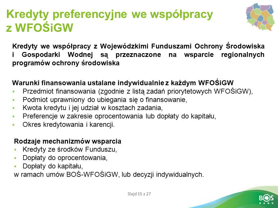 Slajd 15 z 27 Kredyty preferencyjne we współpracy z WFOŚiGW Kredyty we współpracy z Wojewódzkimi Funduszami Ochrony Środowiska i Gospodarki Wodnej są przeznaczone na wsparcie regionalnych programów ochrony środowiska Warunki finansowania ustalane indywidualnie z każdym WFOŚiGW  Przedmiot finansowania (zgodnie z listą zadań priorytetowych WFOŚiGW),  Podmiot uprawniony do ubiegania się o finansowanie,  Kwota kredytu i jej udział w kosztach zadania,  Preferencje w zakresie oprocentowania lub dopłaty do kapitału,  Okres kredytowania i karencji.